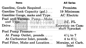 1956 Buick Fuel and Exhaust Specifications
