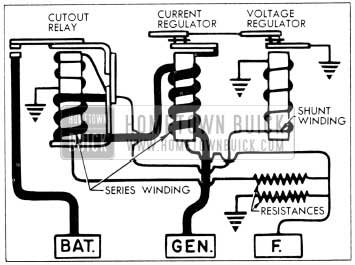 1956 Buick Generator Regulator Circuits