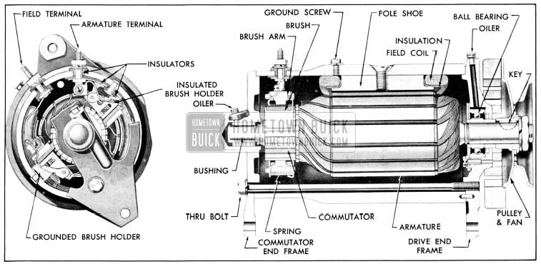1956 Buick Generator, Sectional View