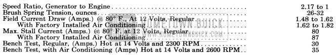 1956 Buick Generator Specification