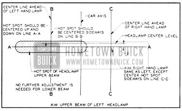 1956 Buick Headlamp Aiming Chart