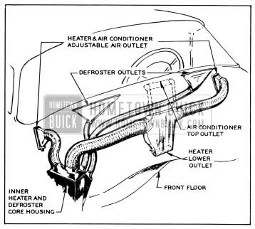 1956 Buick Heater, Defroster and Air Conditioning Outlets