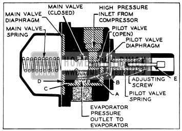 1956 Buick Hot Gas By-pass Valve-Sectional
