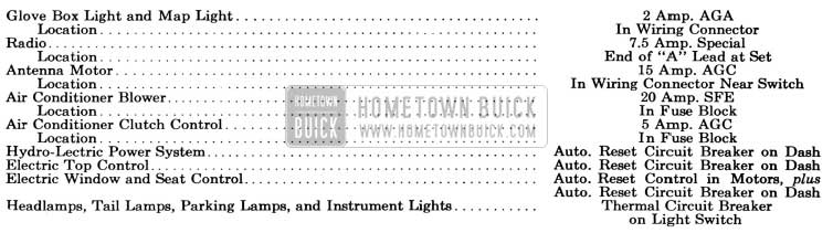 1956 Buick Lighting and Other Circuit Fuses Specifications