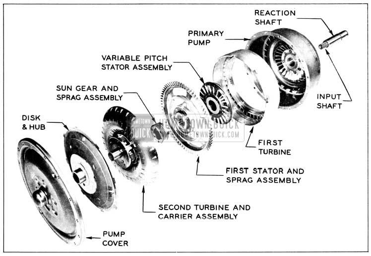 1956 Buick Major Components of 1956 Torque Converter