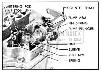 1956 Buick Metering Carburetor Rod and Pump Operating Parts