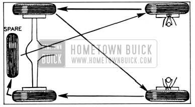 1956 Buick Method of Interchanging Tires