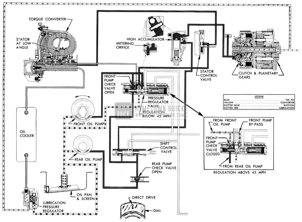 buick dynaflow transmission diagram