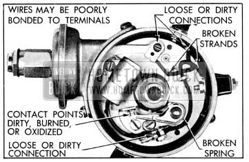 1956 Buick Points of Resistance in Primary Circuit of Distributor
