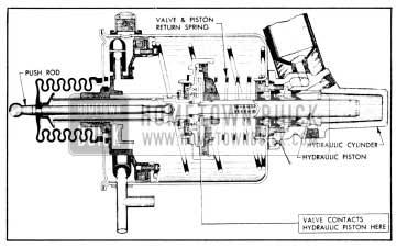 1956 Buick Power Brake Cylinder - Manual Application