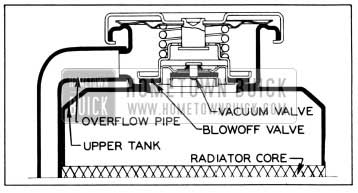 1956 Buick Pressure Type Radiator Cap Installation