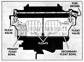 1956 Buick Primary and Secondary Float Systems