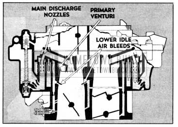 1956 Buick Primary Main Metering System
