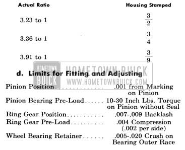 1956 Buick Rear Axle Limits for Fitting and Adjusting