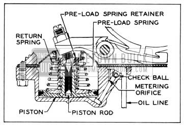 1956 Buick Reverse Servo-Sectional View