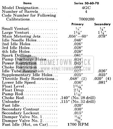 1956 Buick Rochester Carburetor Calibrations Specifications