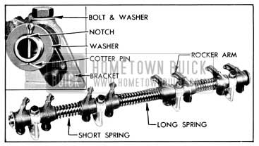 1956 Buick Rocker Arm and Shaft Assembly