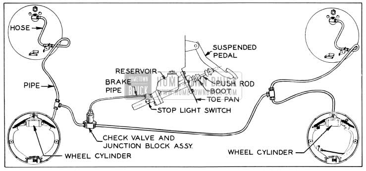 1956 Buick Service Brake Control System