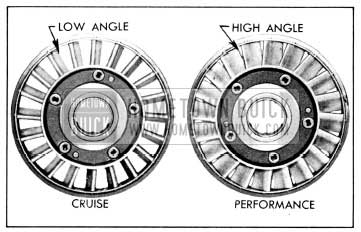 1956 Buick Stator Positions