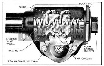 1956 Buick Steering Gear Worm and Nut, Showing Ball Circuits