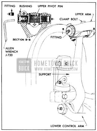 1956 Buick Steering Knuckle Support and Pivot Pins Illustration