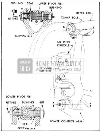 1956 Buick Steering Knuckle Support and Pivot Pins