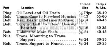 1956 Buick Synchromesh Transmission Tightening Specification