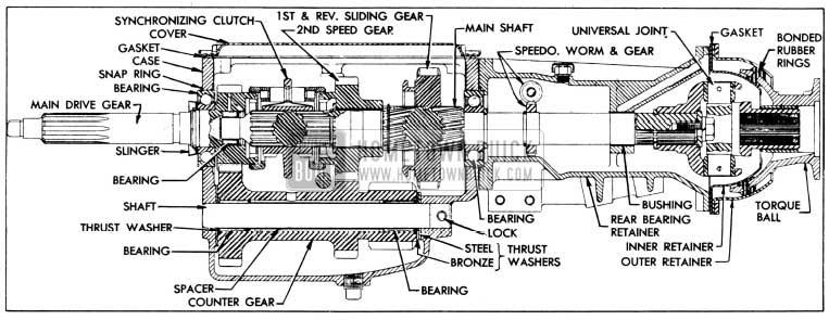 1956 Buick Synchromesh Transmission