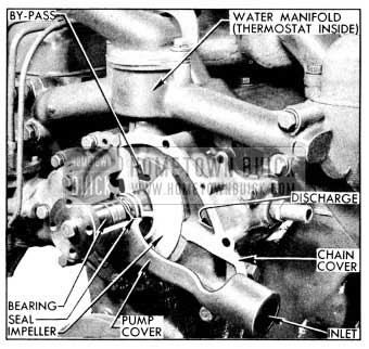 1956 buick engine description hometown buick Water Brake Diagram 1956 buick water pump installation