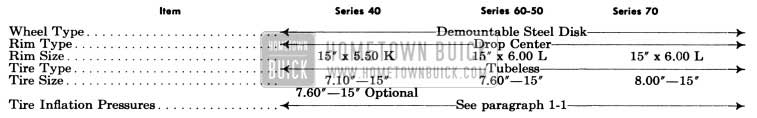 1956 Buick Wheels and Tires Specifications