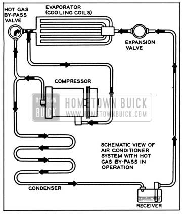 1957 Buick Air Conditioning System-Schematic
