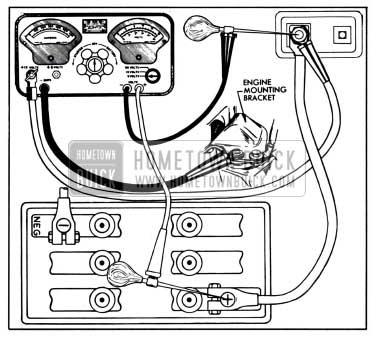 1957 Buick Battery Cable Test Connections