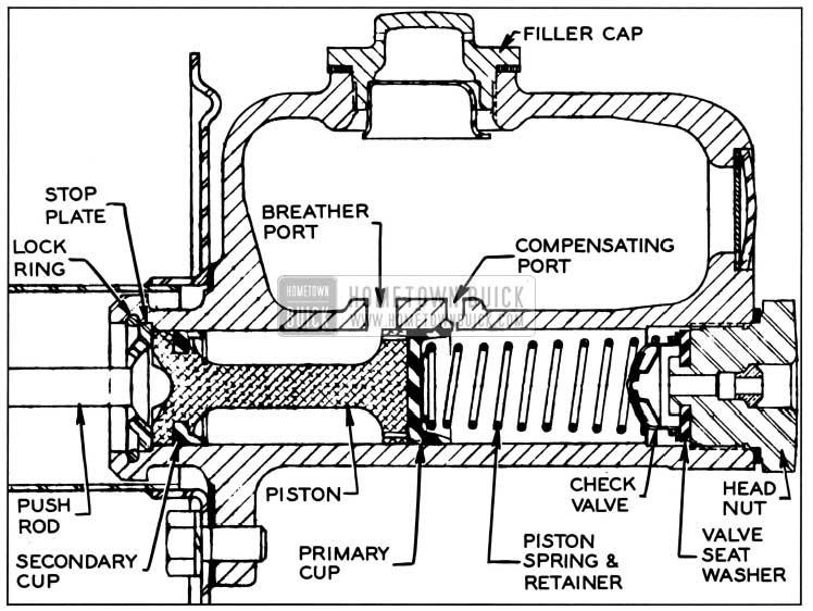 1957 buick brake service  adjustment and repair