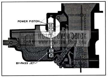 1957 Buick Carburetor Power System