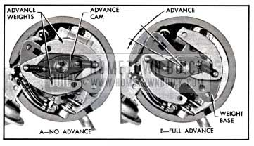 1957 Buick Centrifugal Advance Mechanism