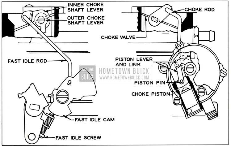 1957 Buick Choke Linkage