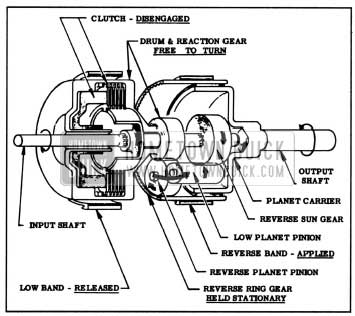 1957 Buick Clutch and Planetary Gears In Reverse