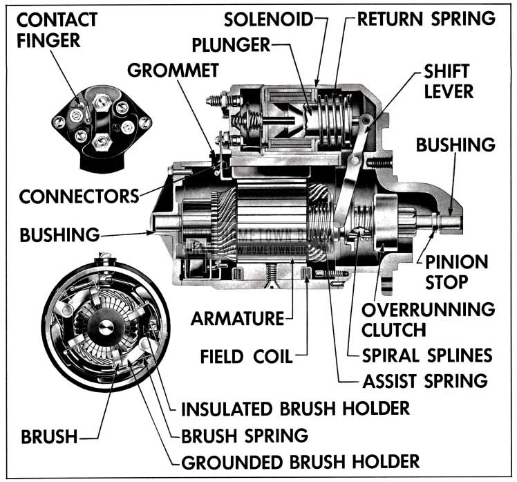 1957 Buick Cranking Motor-Sectional View