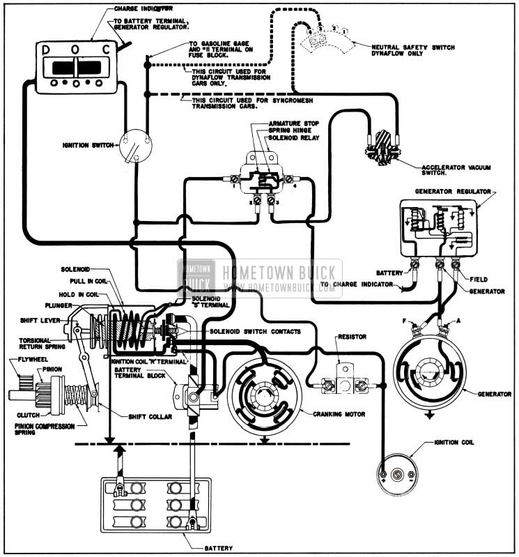2003 Buick Century Engine  partment Diagram furthermore P 0900c152800680c1 furthermore P 0900c152802180d4 likewise RepairGuideContent likewise 2000 Buick Century Heater Blend Door Problem. on 1991 buick regal wiring diagrams