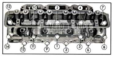 1957 Buick Cylinder Head Bolt Tightening Sequence