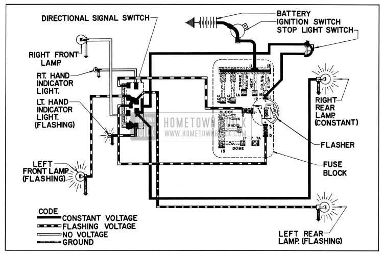 1957 Buick Direction Signal Lamp Circuit Diagram-Left Turn Indicated