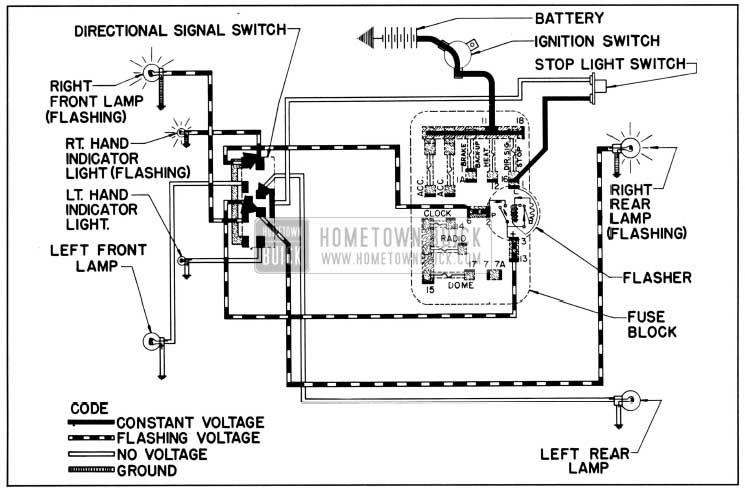 1957 buick direction signal lamp circuit diagram right turn indicated 1957 buick signal systems hometown buick 1957 buick special fuse box location at gsmx.co