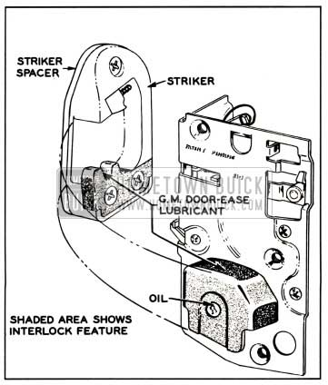 1957 Buick Door Lock and Striker