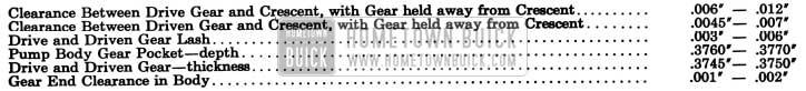 1957 Buick Dynaflow Rear Oil Pump Specifications