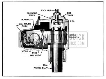 1957 Buick End Sectional View of Steering Gear
