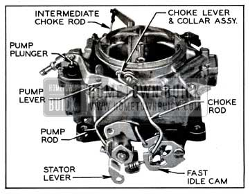1957 Buick Exterior Linkage