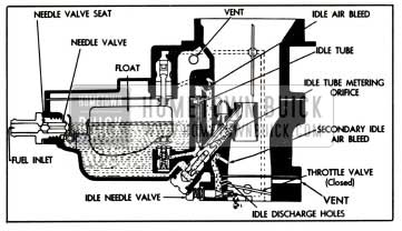 Electric Dump Valve together with 1957 Buick Stromberg 2 Barrel Carburetor additionally Stater Electric Starter moreover American Vintage Vehicles Steering furthermore Stater Electric Starter. on bendix horn valve