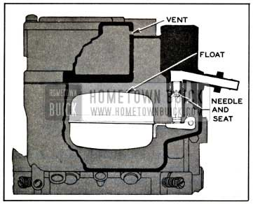 1957 Buick Float System