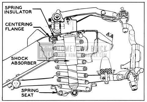 1957 Buick Front Spring and Shock Absorber Installation