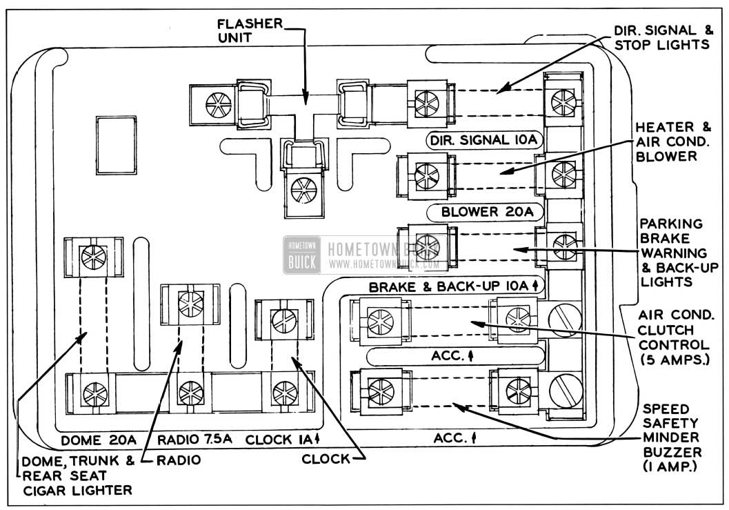 1957 buick fuse block fuse side 1957 buick wiring diagrams hometown buick 1957 buick special fuse box location at gsmx.co